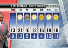 Ed's Forecast: Rain tonight but sunshine and warm temps by Thur