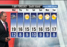 Ed's Forecast: Clouds and rain arrive by tomorrow night