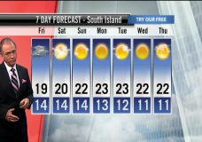 Ed's Forecast: Rain tomorrow but sunshine returns by Saturday afternoon