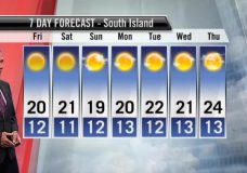 Ed's Forecast: Sunny but breezy again Friday
