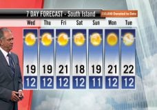 Ed's Forecast: Clouds and sunshine mixed for the rest of the week with seasonal temperatures