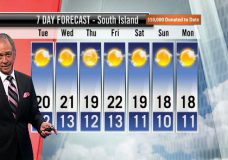 Ed's Forecast: A cloud and sunshine Tuesday and a little cooler all week