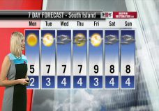 Cold temperatures dominate this week's forecast