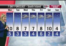 150 mm of rain possible for parts of Island by Tuesday