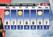 Ed's Forecast: Some clear breaks Wednesday before another round of rain Thursday