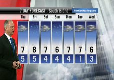 Ed's Forecast: Showers moving in for a few days