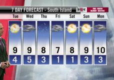 Ed's Forecast: Showers for the first day of spring