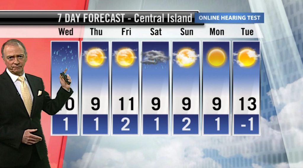 Ed's Forecast: Showers continue into Wednesday but some sunshine by the end of the week