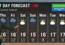 Ed's Forecast: Showers late day Friday but some sunshine returns Saturday