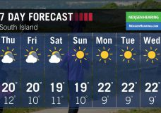 Ed's Forecast: It's a mix of sun and cloud for Friday and a mostly sunny long weekend