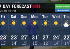 Ed's Forecast:  Hazy conditions this weekend but the sun will get through occasionally