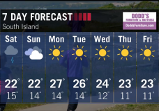 Chance of more thundershowers overnight on Vancouver Island, then back to sunshine