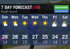BC Day shaping up to be a sunny one across Vancouver Island