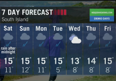 Increasing cloud today over Vancouver Island - expect showers Sunday