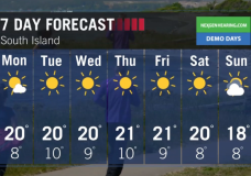 Vancouver Island weather September 24 2018