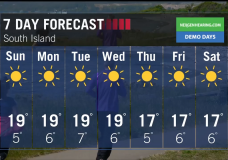 Sunshine dominates the Island's long term forecast
