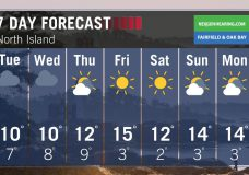 Ed's Forecast: Sunshine and mild temperatures all week