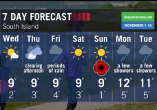 Some sunshine Thursday, showers Friday, then back to sun for weekend