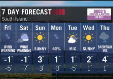Forecast: Snow is all but over but cold temperatures and strong NE wind will make for a very chilly night and Saturday