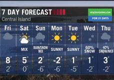 Forecast: Saturday stays mild but cold air and possible snow is the outlook for Sunday