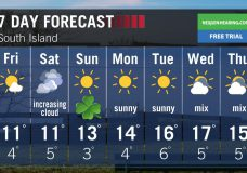 Forecast: Some rain for the North & West Island tonight and Saturday otherwise it's a mainly sunny weekend for Greater Victoria