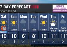 More sunshine Sunday across Vancouver Island, then rain Monday