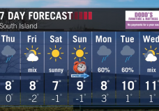 Forecast: Wet flurries possible tonight and cold again but Friday things warm up a bit.