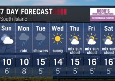 Rain on the way for Vancouver Island, with sunshine returning later in the week