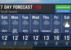 Island Weather: More wet weather but also a warm-up