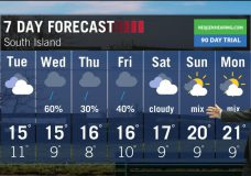 Forecast: Clouds a few showers and a cooler day tomorrow