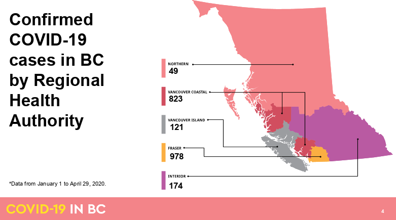 A snapshot of COVID-19 cases in the province, broken down by region. (BC Government)