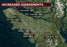 Residential property assessments soar in smaller North Island communities