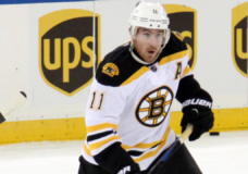 Jimmy Hayes, 31, Boston College star who played in NHL, dies